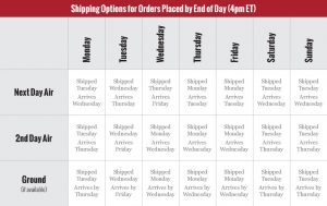 Shipping Options table